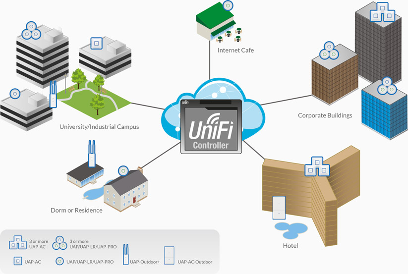 unifiapac-feature-scalable