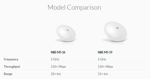 nanoBeam-comparison